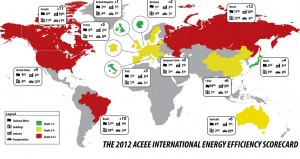 2012 ACEE Score card-America 9th !